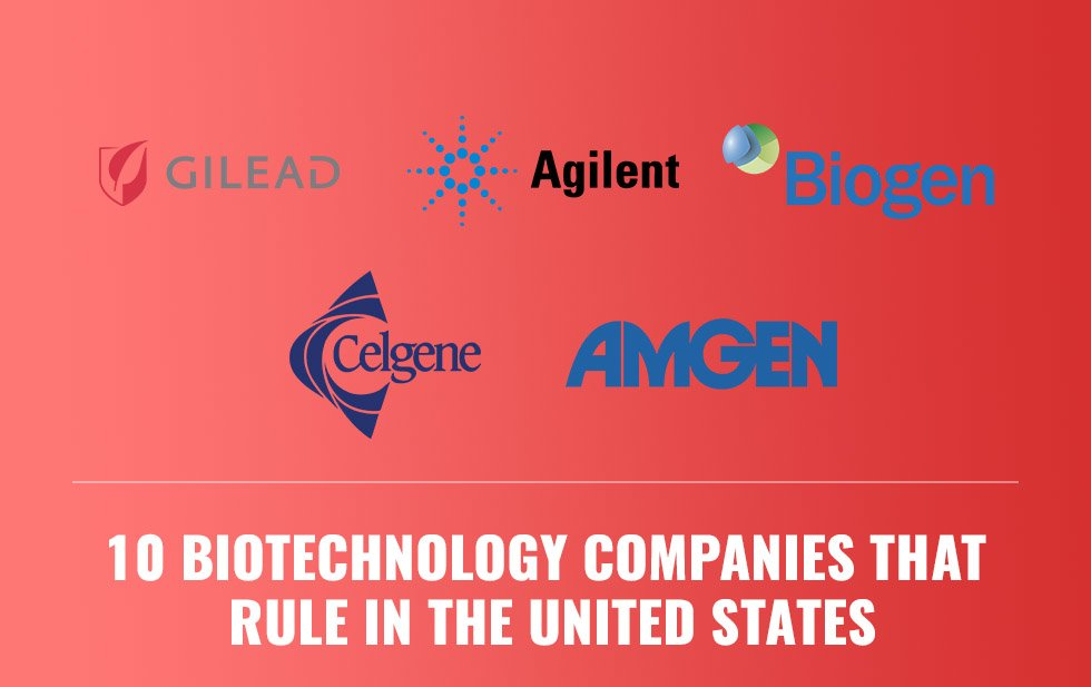 10 Biotechnology Companies That Rule in the United States